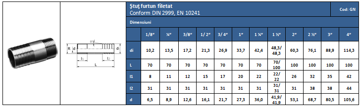 stut-furtun-filetat-GN